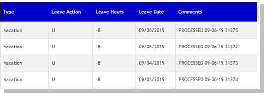 Type: Vacation, Leave Action: U, Leave Hours: -8, Leave Date: 09/06/2019, Comments: PROCESSED 09-06-2019 31375; Type: Vacation, Leave Action: U, Leave Hours: -8, Leave Date: 09/05/2019, Comments: PROCESSED 09-06-19 31372; Type: Vacation, Leave Action: U, Leave Hours: -8, Leave Date: 09/04/2019, Comments: PROCESSED 09-06-19 31373; Type: Vacation, Leave Action: U, Leave Hours: -8, Leave Date: 09/03/2019, Comments: PROCESSED 09-06-19 31374