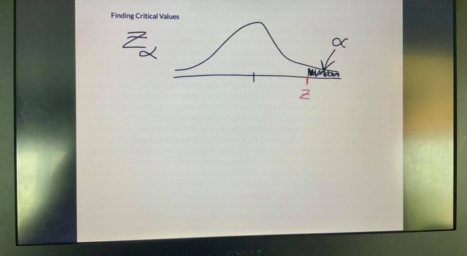 Using whiteboard technology is finding critical values