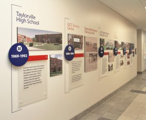LLCC-Taylorville History Wall display starting with Taylorville High School 1969-1992